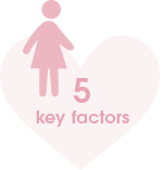 Use our five key factors that affect female fertility to decide what changes you could make to your own female fit for fertility fitness programme.